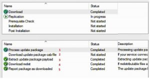 SCCM Updates and Servicing Issue