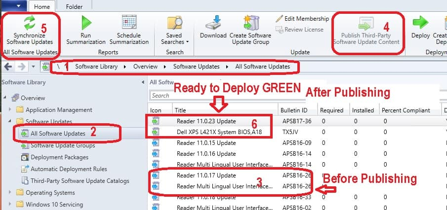 SCCM Third-Party Patching