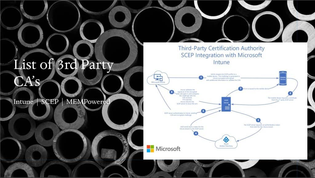 List of 3rd Party Certification Authority Partners for SCEP with Intune